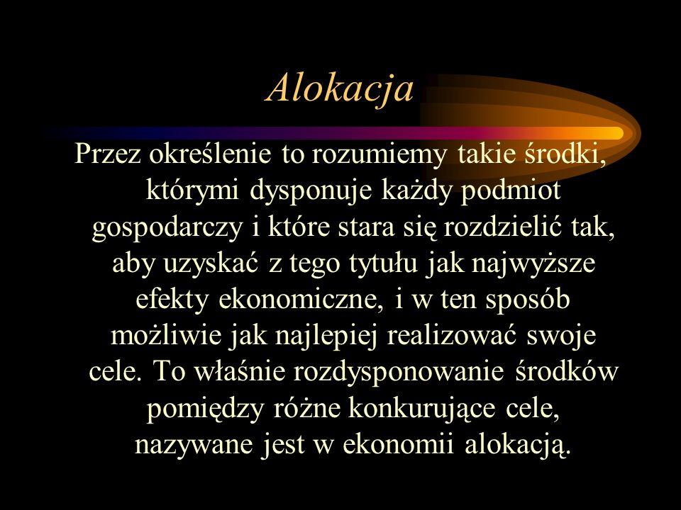 Alokacja