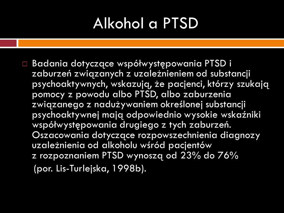 Alkohol a PTSD