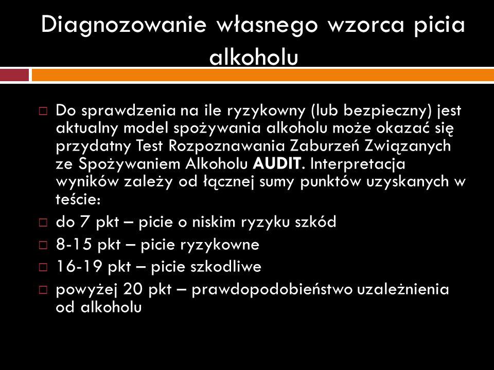 Diagnozowanie własnego wzorca picia alkoholu