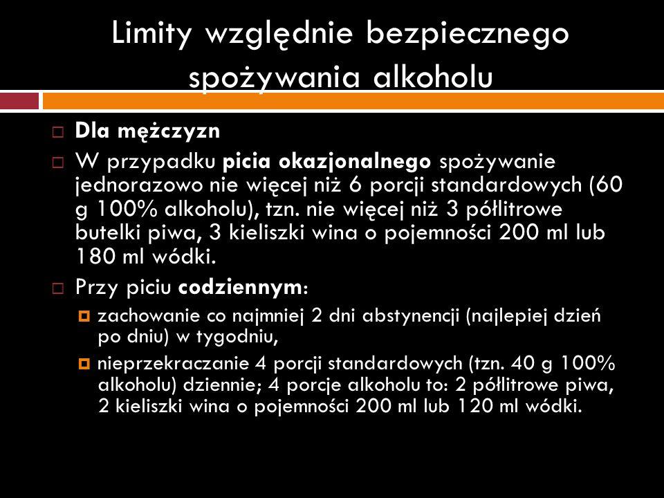 Limity względnie bezpiecznego spożywania alkoholu