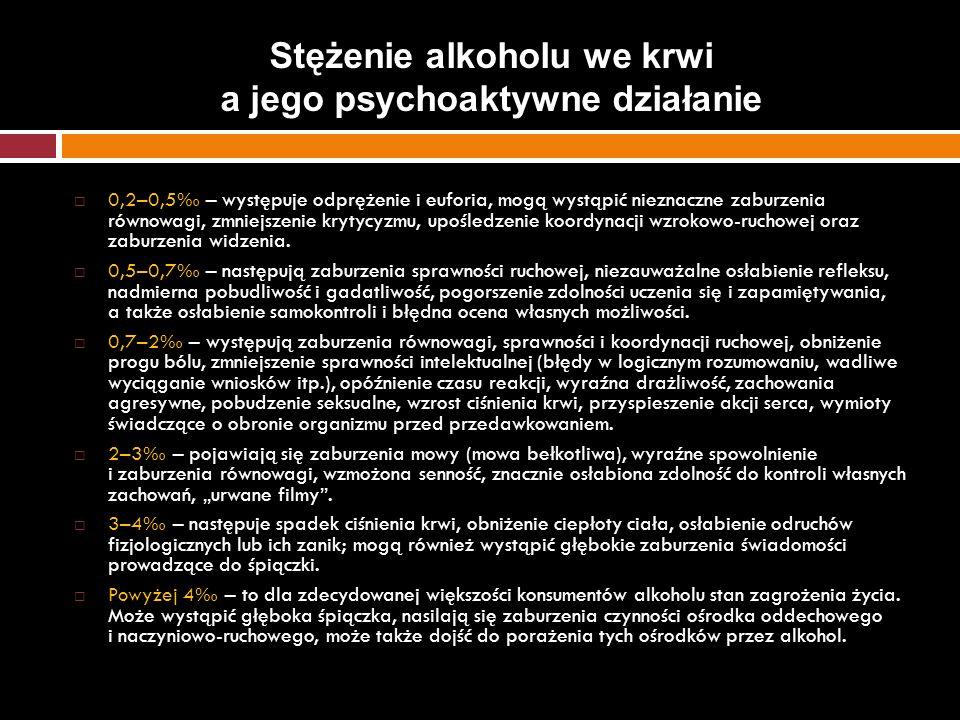 Stężenie alkoholu we krwi a jego psychoaktywne działanie