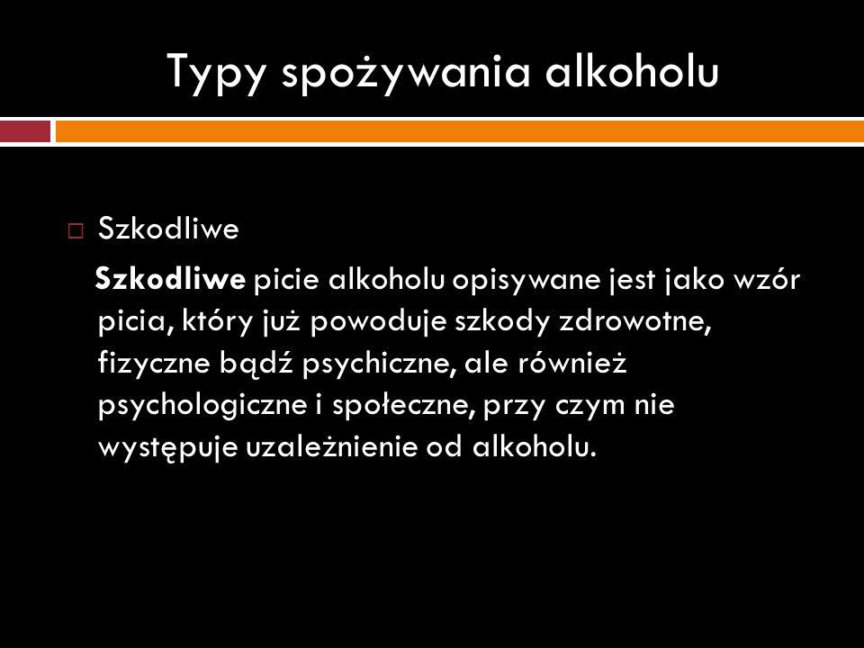 Typy spożywania alkoholu