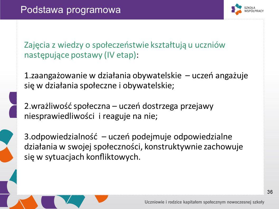 Podstawa programowa Zajęcia z wiedzy o społeczeństwie kształtują u uczniów następujące postawy (IV etap):