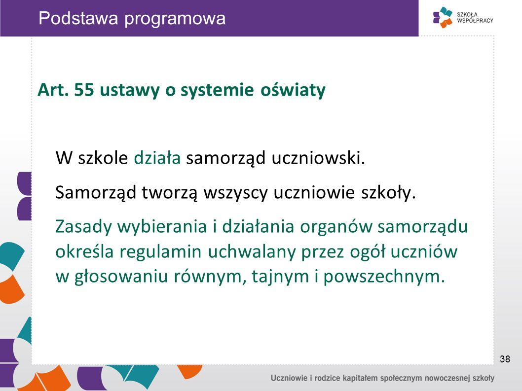 Art. 55 ustawy o systemie oświaty