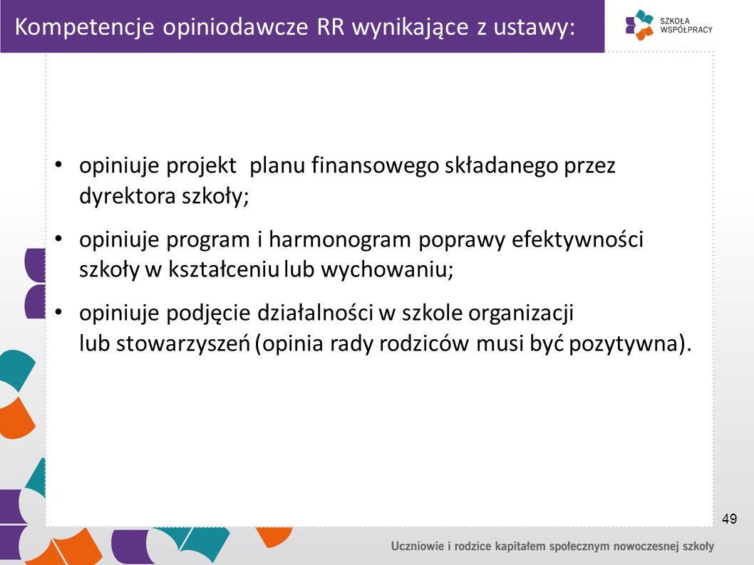 Kompetencje opiniodawcze RR wynikające z ustawy: