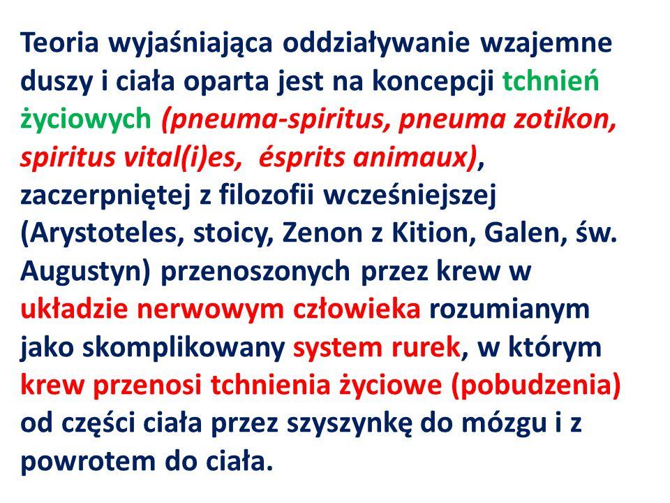 Teoria wyjaśniająca oddziaływanie wzajemne duszy i ciała oparta jest na koncepcji tchnień życiowych (pneuma-spiritus, pneuma zotikon, spiritus vital(i)es, ésprits animaux), zaczerpniętej z filozofii wcześniejszej (Arystoteles, stoicy, Zenon z Kition, Galen, św.