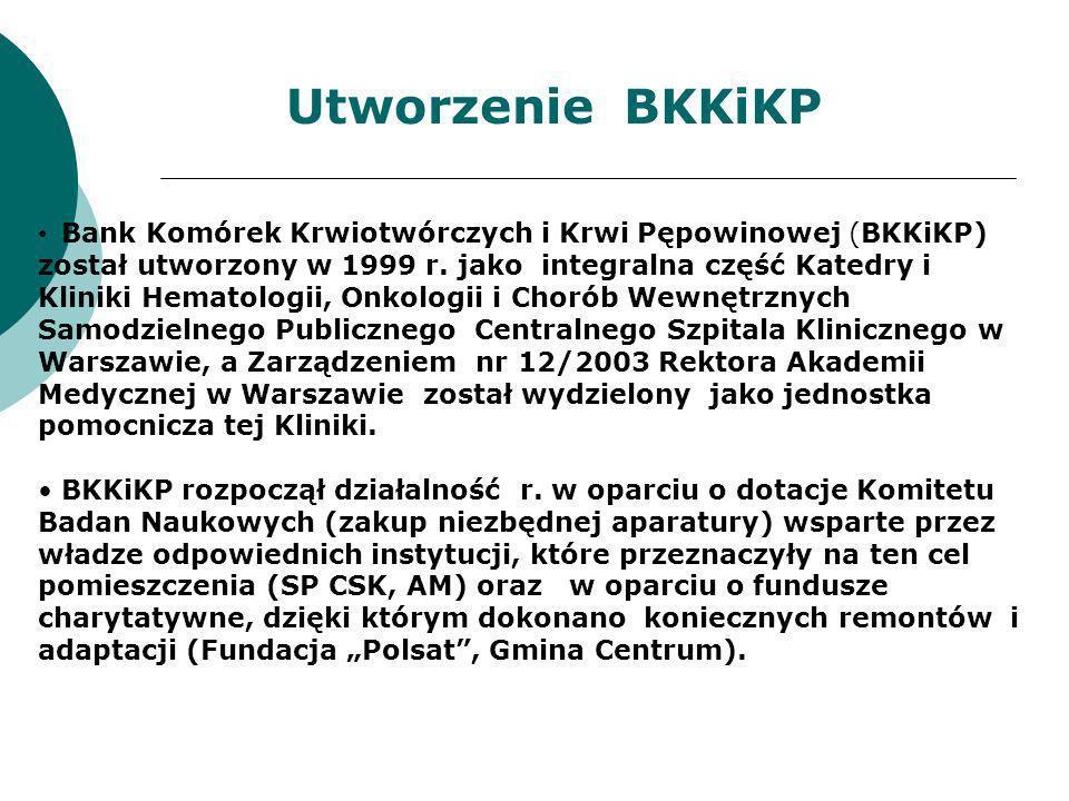 Utworzenie BKKiKP