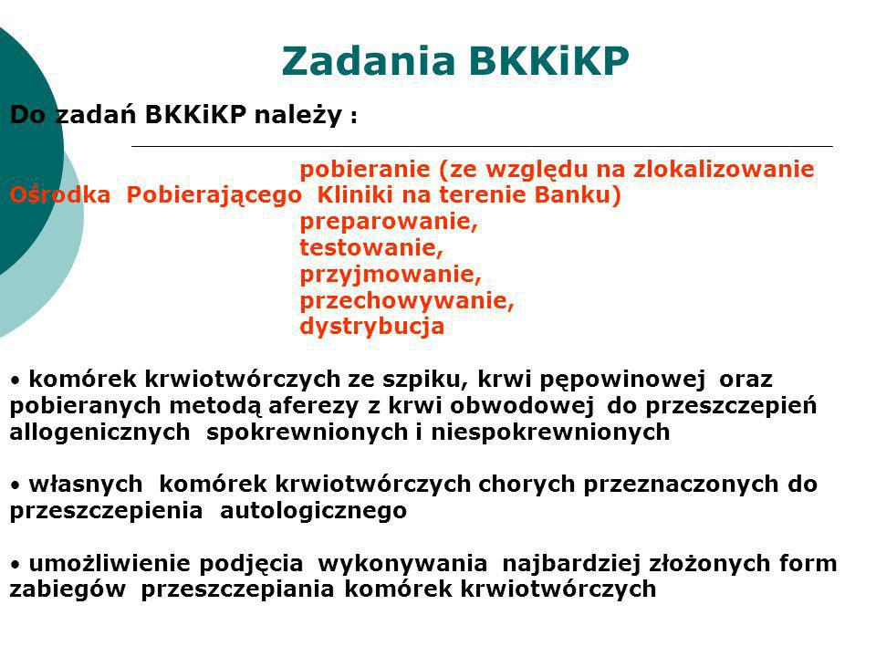 Zadania BKKiKP Do zadań BKKiKP należy :