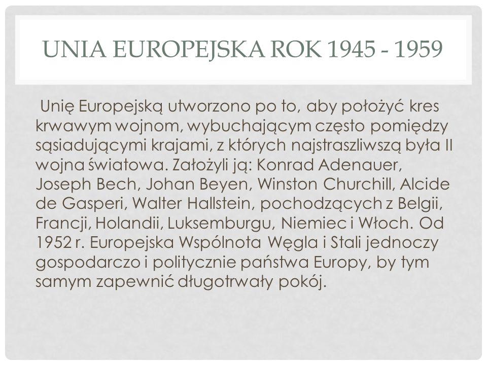 Unia Europejska rok 1945 - 1959