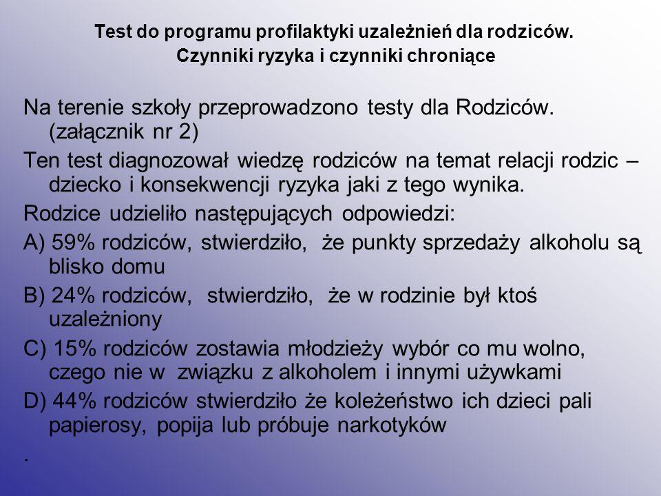 Na terenie szkoły przeprowadzono testy dla Rodziców. (załącznik nr 2)