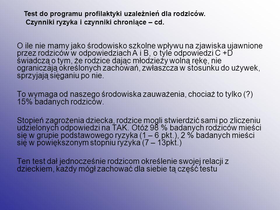 Test do programu profilaktyki uzależnień dla rodziców.