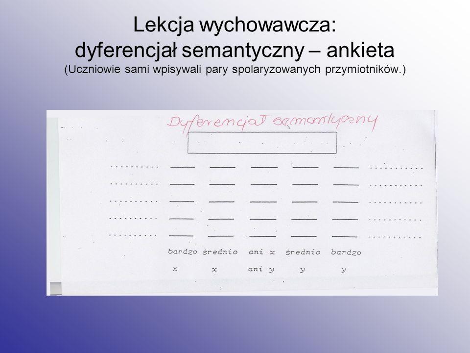 Lekcja wychowawcza: dyferencjał semantyczny – ankieta (Uczniowie sami wpisywali pary spolaryzowanych przymiotników.)