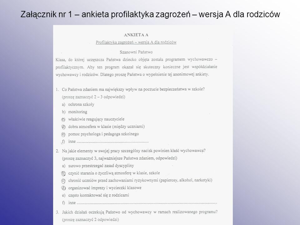 Załącznik nr 1 – ankieta profilaktyka zagrożeń – wersja A dla rodziców