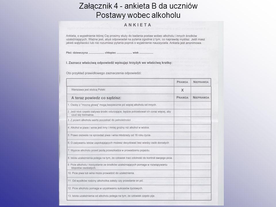 Załącznik 4 - ankieta B da uczniów Postawy wobec alkoholu