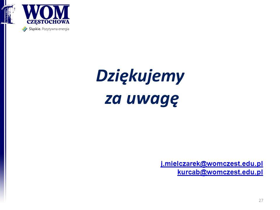 Dziękujemy za uwagę j.mielczarek@womczest.edu.pl