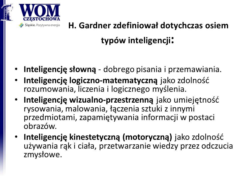H. Gardner zdefiniował dotychczas osiem typów inteligencji: