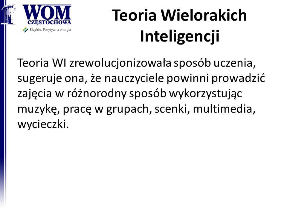 Teoria Wielorakich Inteligencji