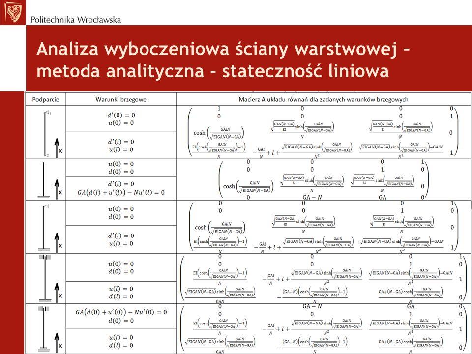 Analiza wyboczeniowa ściany warstwowej – metoda analityczna - stateczność liniowa