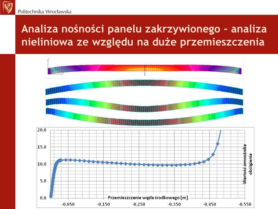 : Analiza nośności panelu zakrzywionego – analiza nieliniowa ze względu na duże przemieszczenia