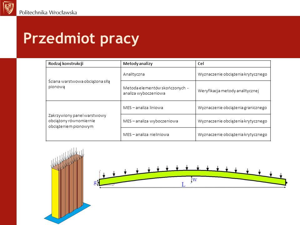 Przedmiot pracy Rodzaj konstrukcji Metody analizy Cel
