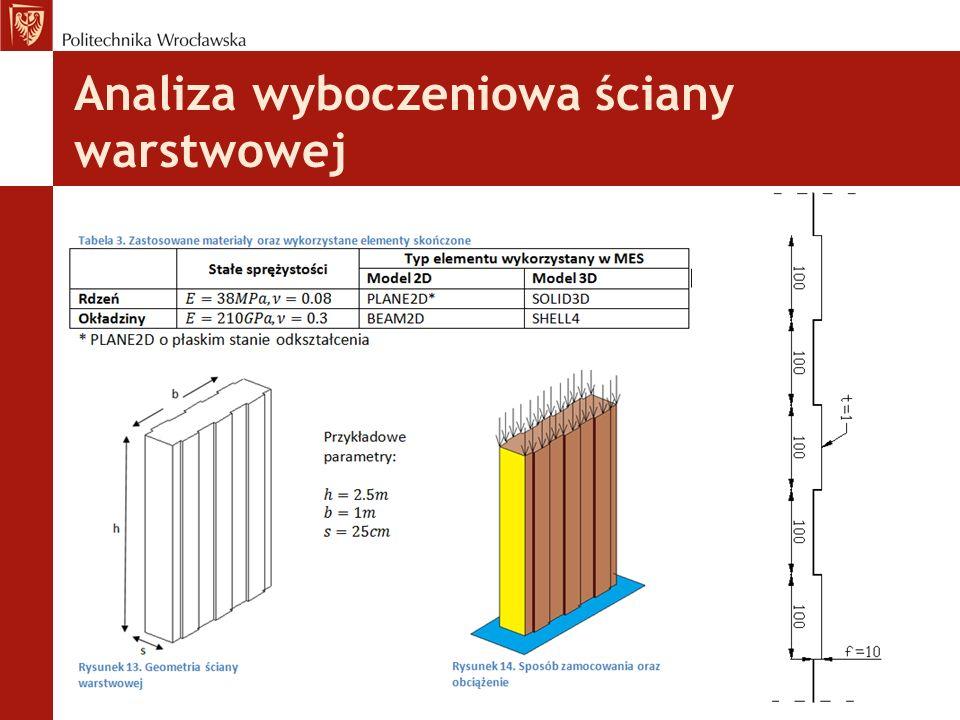 Analiza wyboczeniowa ściany warstwowej