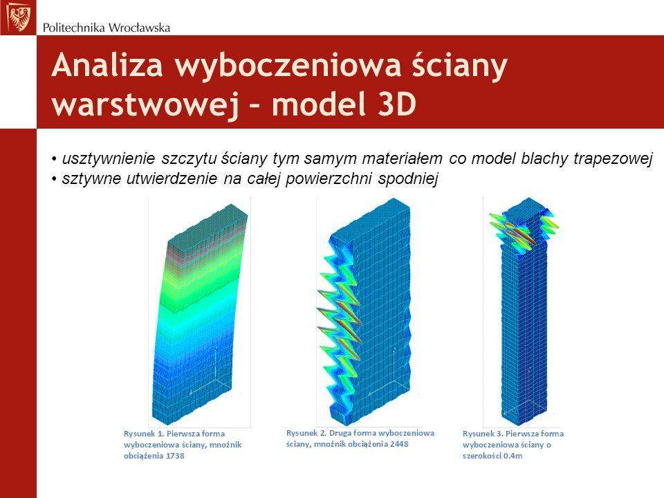 Analiza wyboczeniowa ściany warstwowej – model 3D