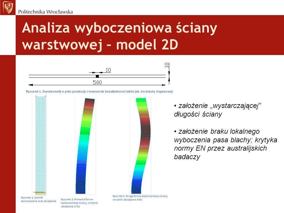 Analiza wyboczeniowa ściany warstwowej – model 2D
