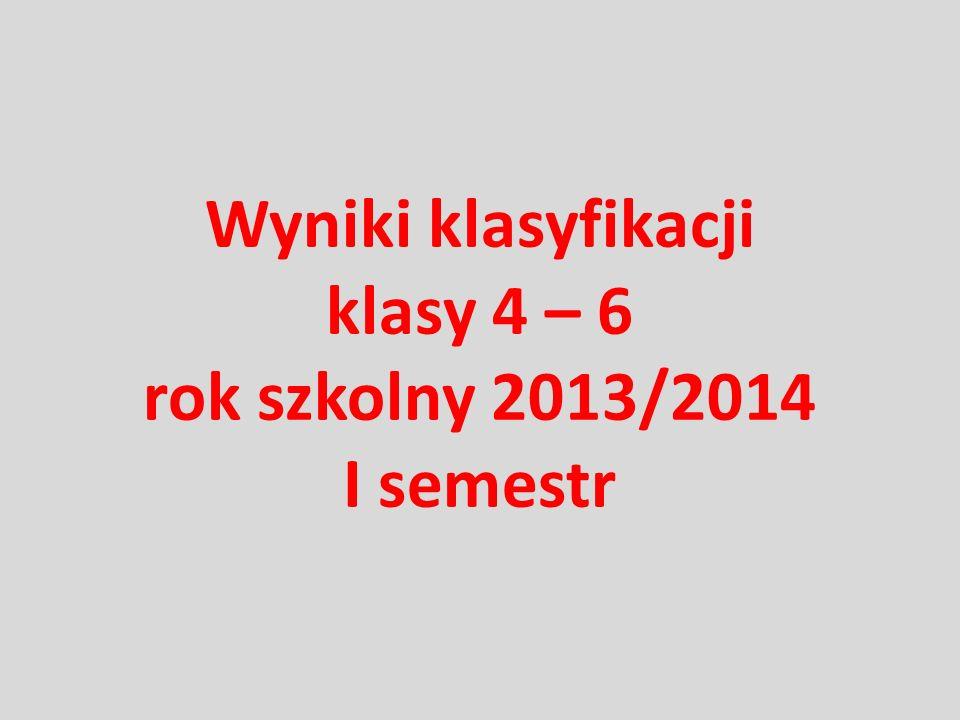 Wyniki klasyfikacji klasy 4 – 6 rok szkolny 2013/2014 I semestr