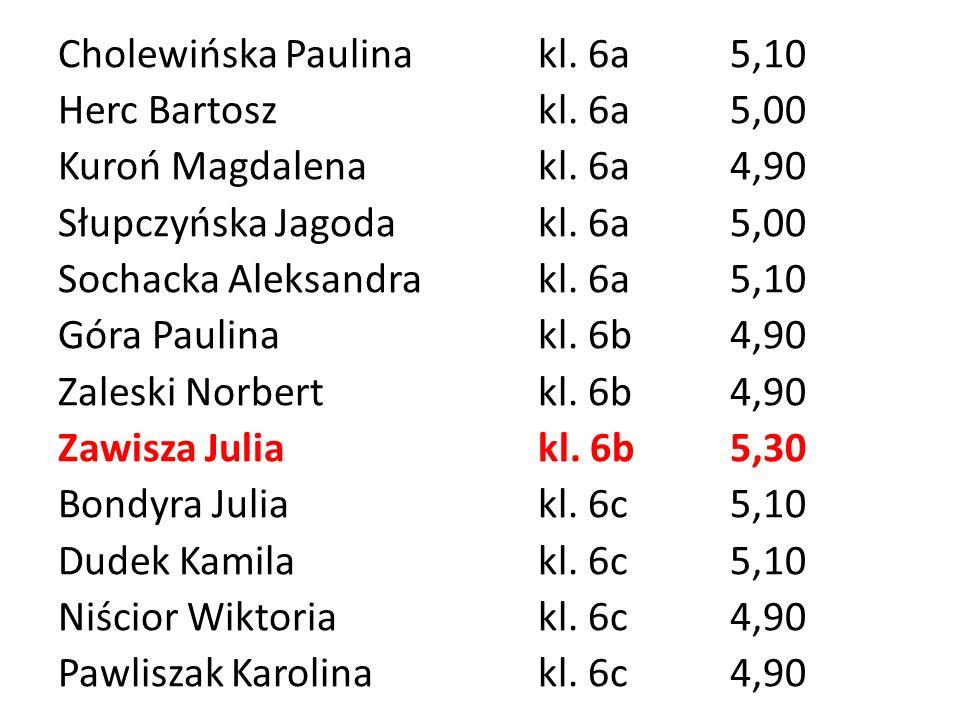 Cholewińska Paulina kl. 6a 5,10 Herc Bartosz kl