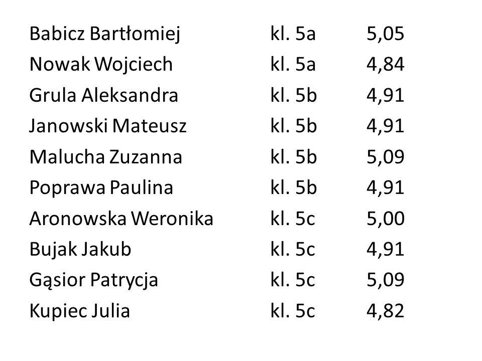 Babicz Bartłomiej kl. 5a 5,05 Nowak Wojciech kl