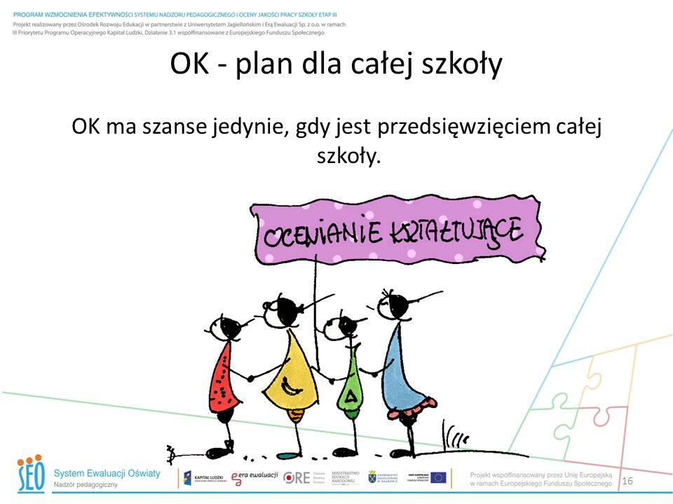 OK - plan dla całej szkoły