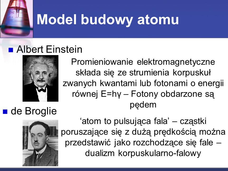 równej E=hγ – Fotony obdarzone są pędem