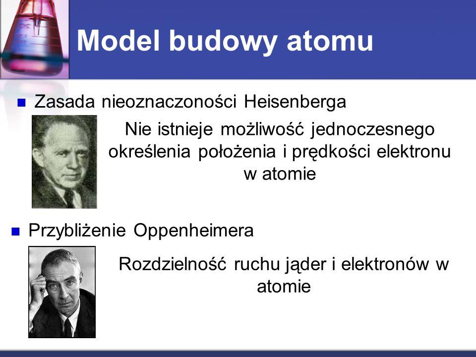 Rozdzielność ruchu jąder i elektronów w atomie