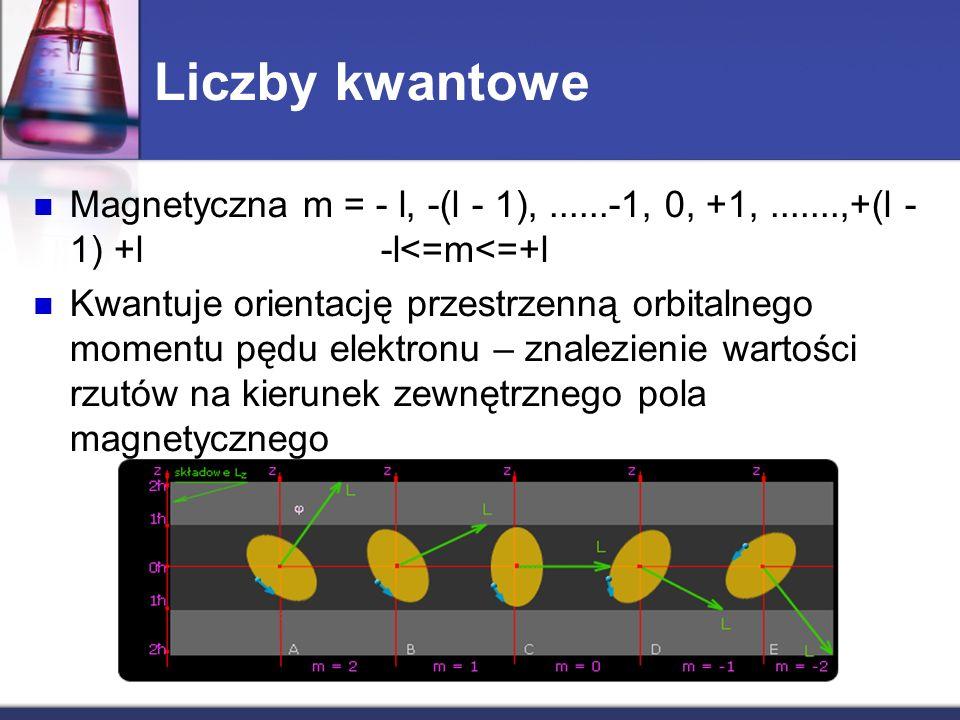 Liczby kwantowe Magnetyczna m = - l, -(l - 1), ......-1, 0, +1, .......,+(l - 1) +l -l<=m<=+l.