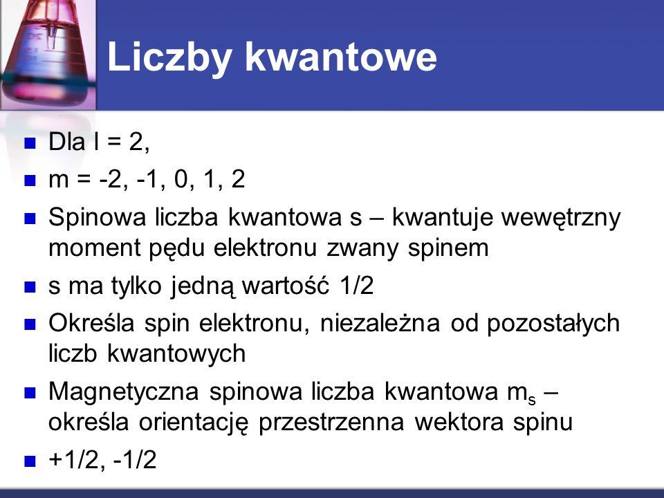 Liczby kwantowe Dla l = 2, m = -2, -1, 0, 1, 2