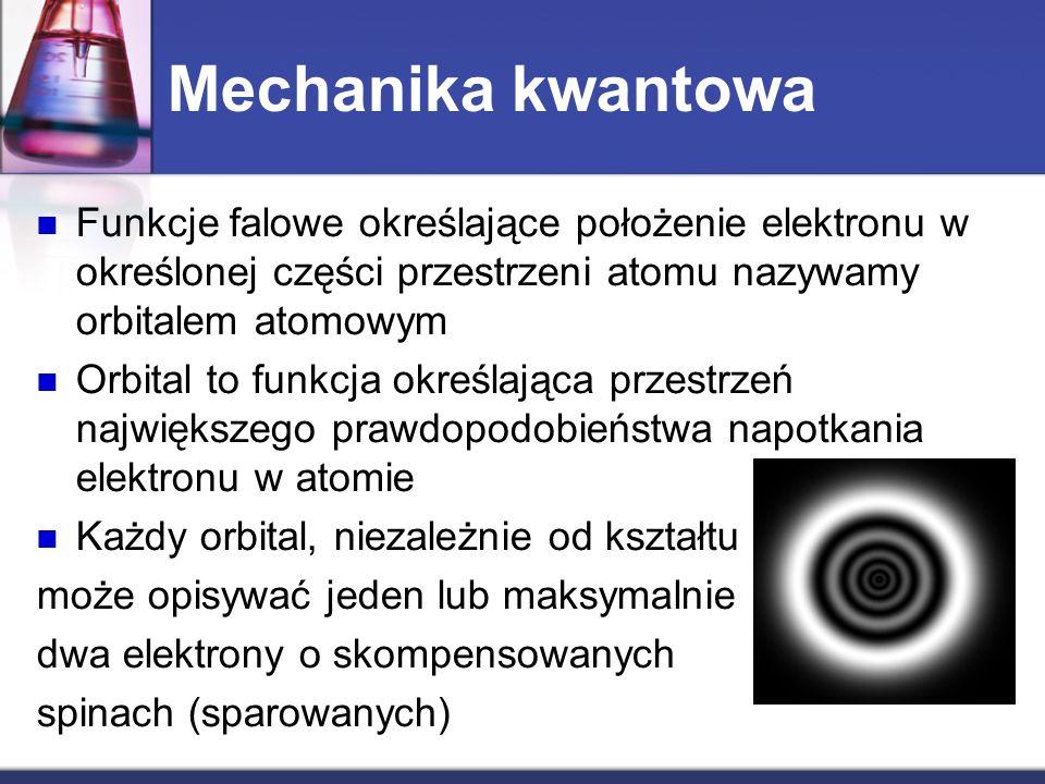 Mechanika kwantowa Funkcje falowe określające położenie elektronu w określonej części przestrzeni atomu nazywamy orbitalem atomowym.