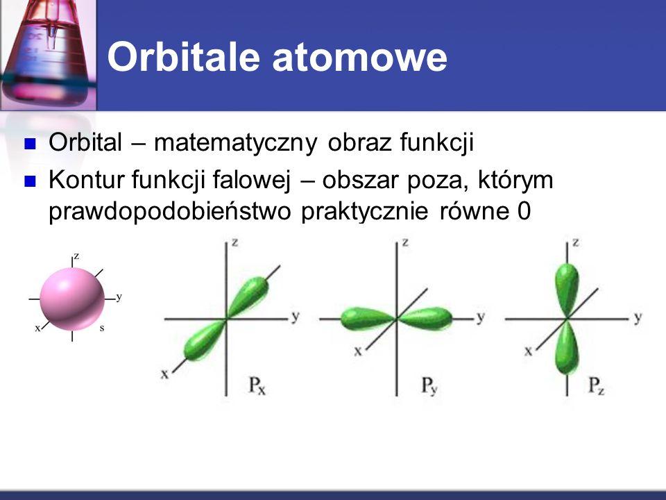 Orbitale atomowe Orbital – matematyczny obraz funkcji