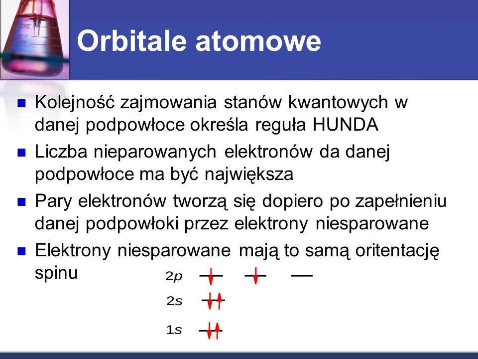 Orbitale atomowe Kolejność zajmowania stanów kwantowych w danej podpowłoce określa reguła HUNDA.