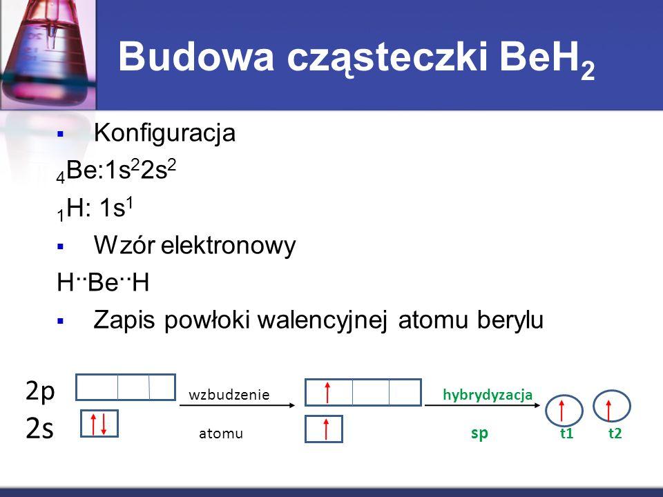 Budowa cząsteczki BeH2 2s atomu sp t1 t2 2p wzbudzenie hybrydyzacja