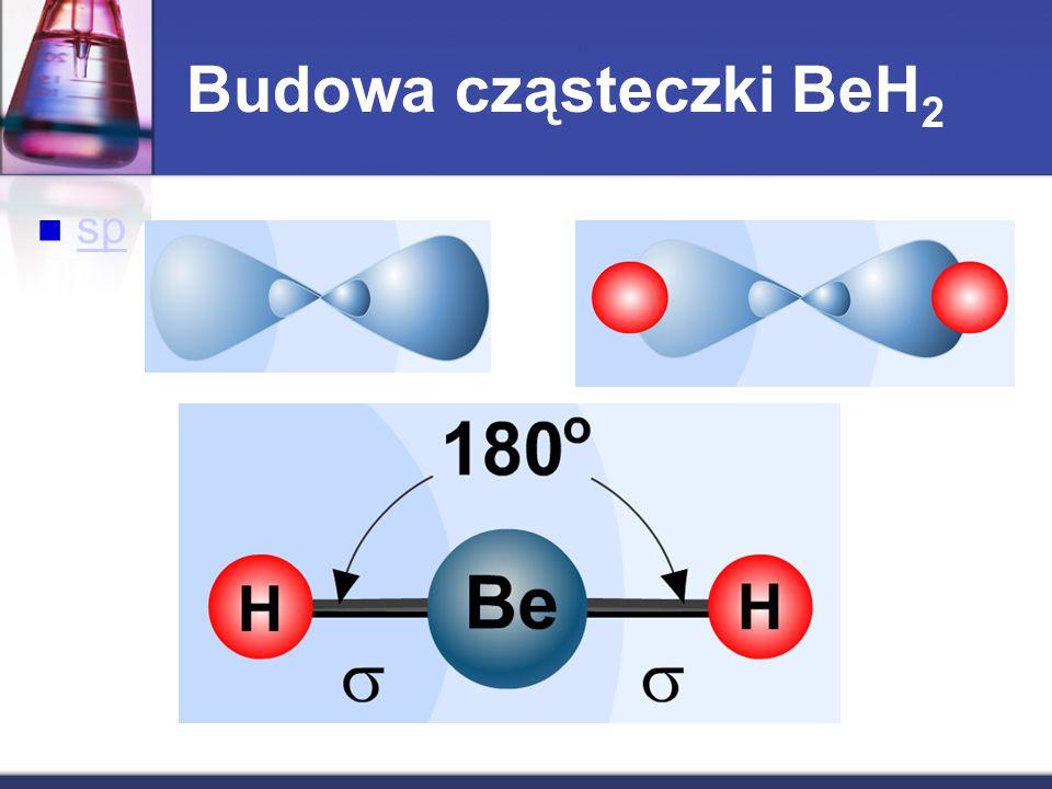 Budowa cząsteczki BeH2 sp