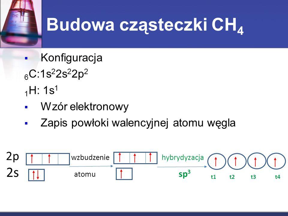 Budowa cząsteczki CH4 2s atomu sp3 t1 t2 t3 t4