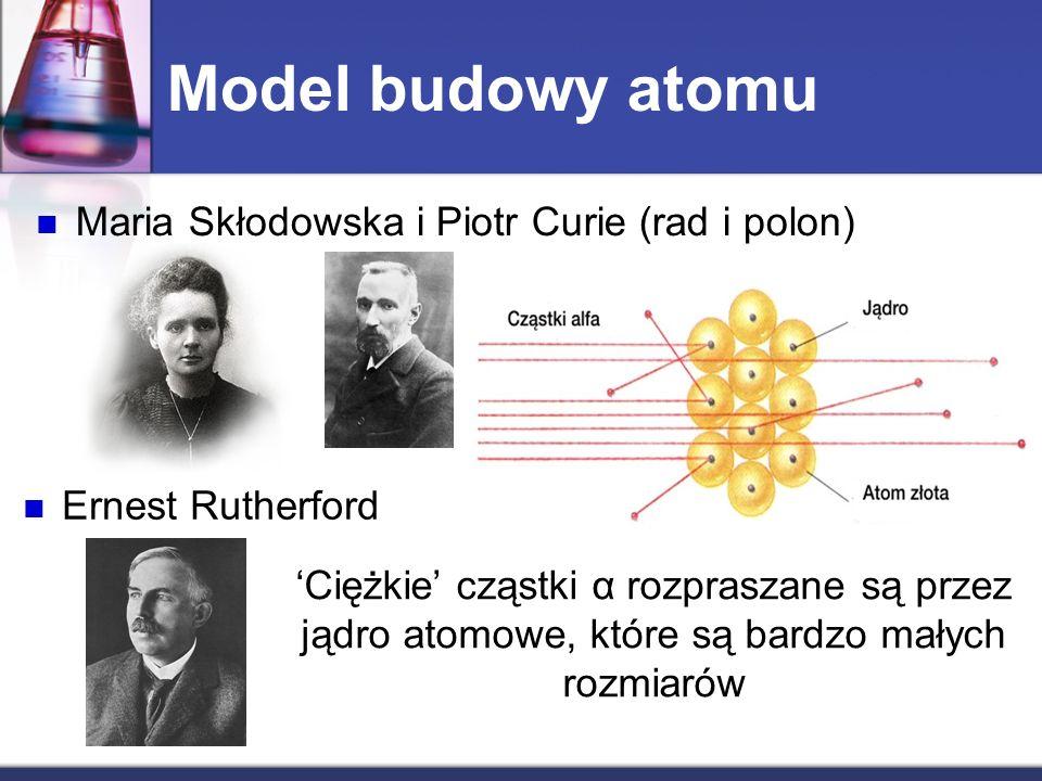 Model budowy atomu Maria Skłodowska i Piotr Curie (rad i polon)