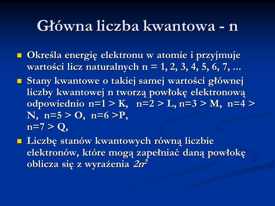 Główna liczba kwantowa - n