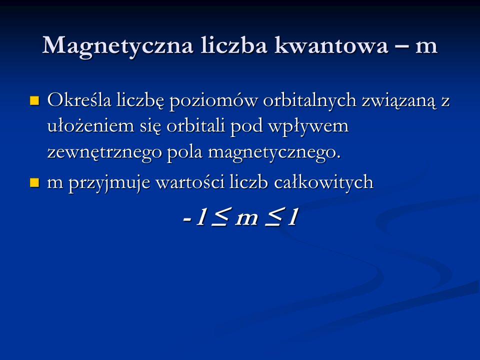 Magnetyczna liczba kwantowa – m
