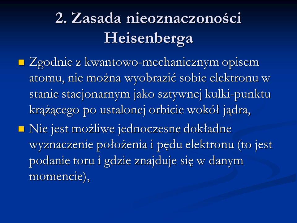 2. Zasada nieoznaczoności Heisenberga