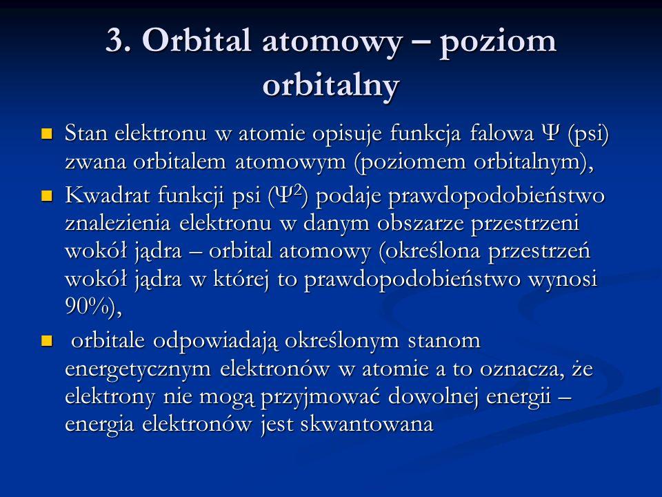 3. Orbital atomowy – poziom orbitalny