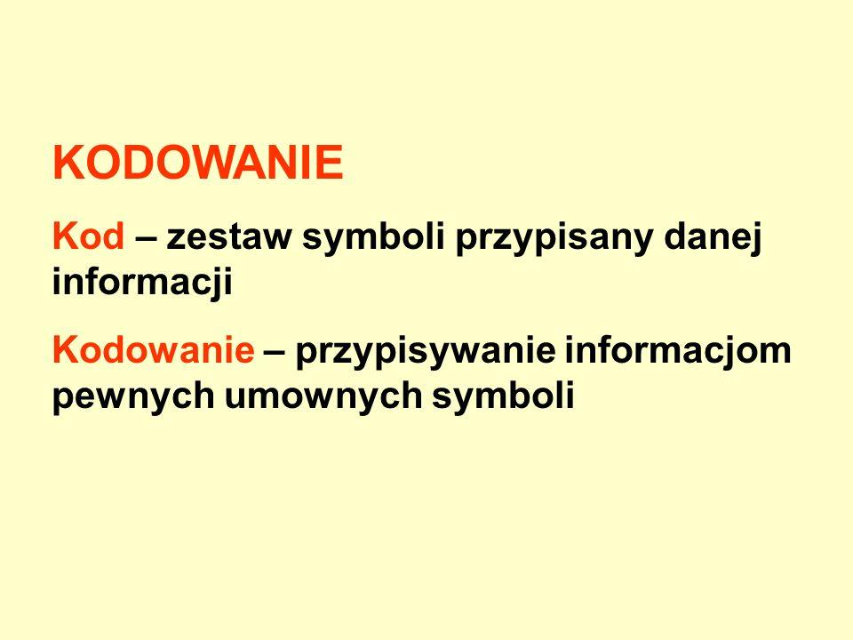 KODOWANIE Kod – zestaw symboli przypisany danej informacji