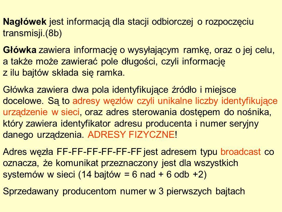 Nagłówek jest informacją dla stacji odbiorczej o rozpoczęciu transmisji.(8b)