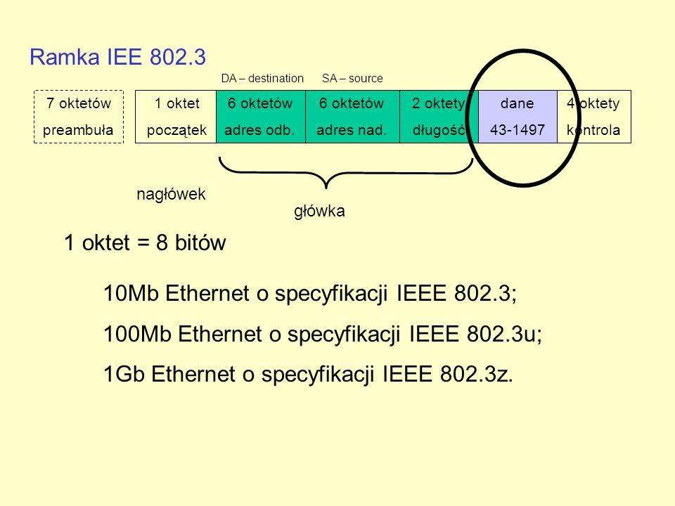 10Mb Ethernet o specyfikacji IEEE 802.3;