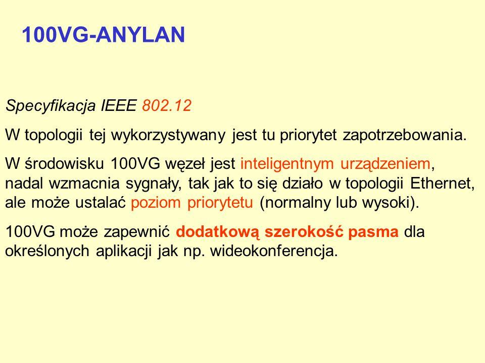 100VG-ANYLAN Specyfikacja IEEE 802.12